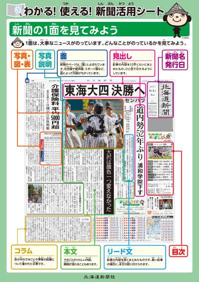 新聞活用シート1